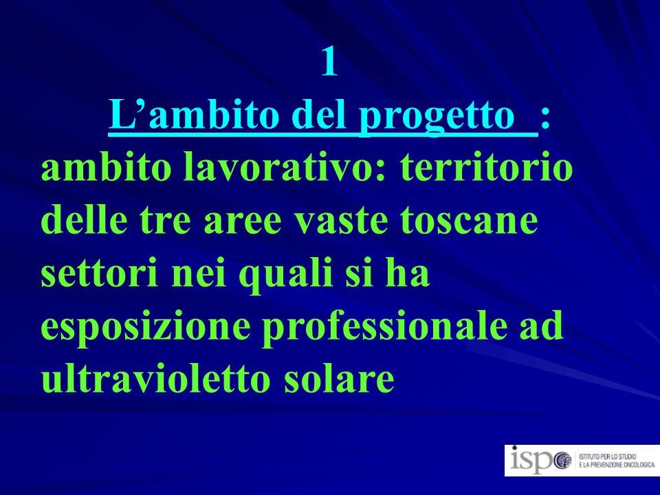 1 Lambito del progetto : ambito lavorativo: territorio delle tre aree vaste toscane settori nei quali si ha esposizione professionale ad ultravioletto