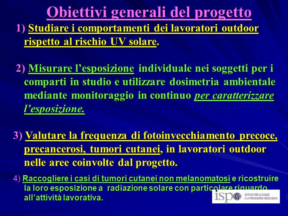 Obiettivi generali del progetto 1) Studiare i comportamenti dei lavoratori outdoor rispetto al rischio UV solare. 1) Studiare i comportamenti dei lavo