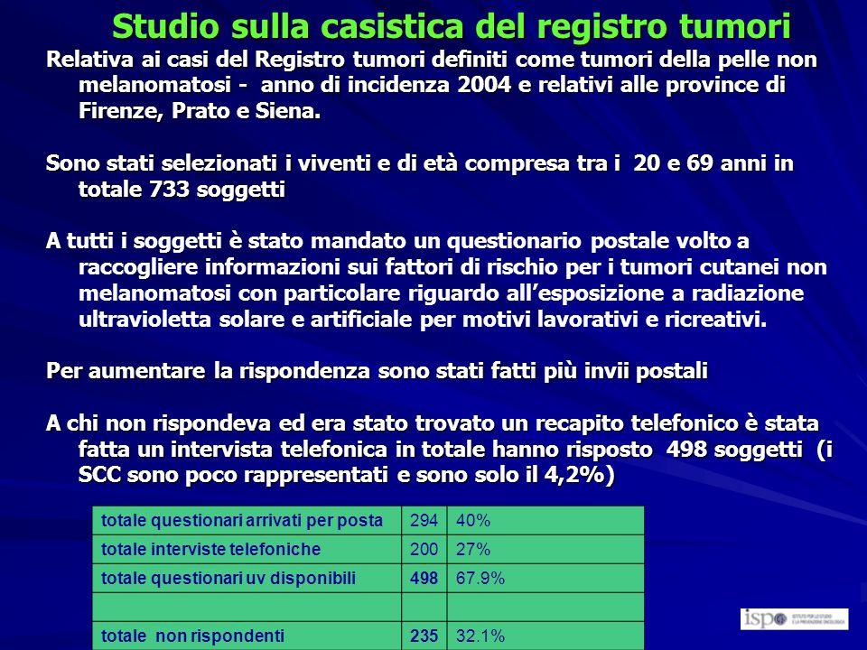 Studio sulla casistica del registro tumori Relativa ai casi del Registro tumori definiti come tumori della pelle non melanomatosi - anno di incidenza