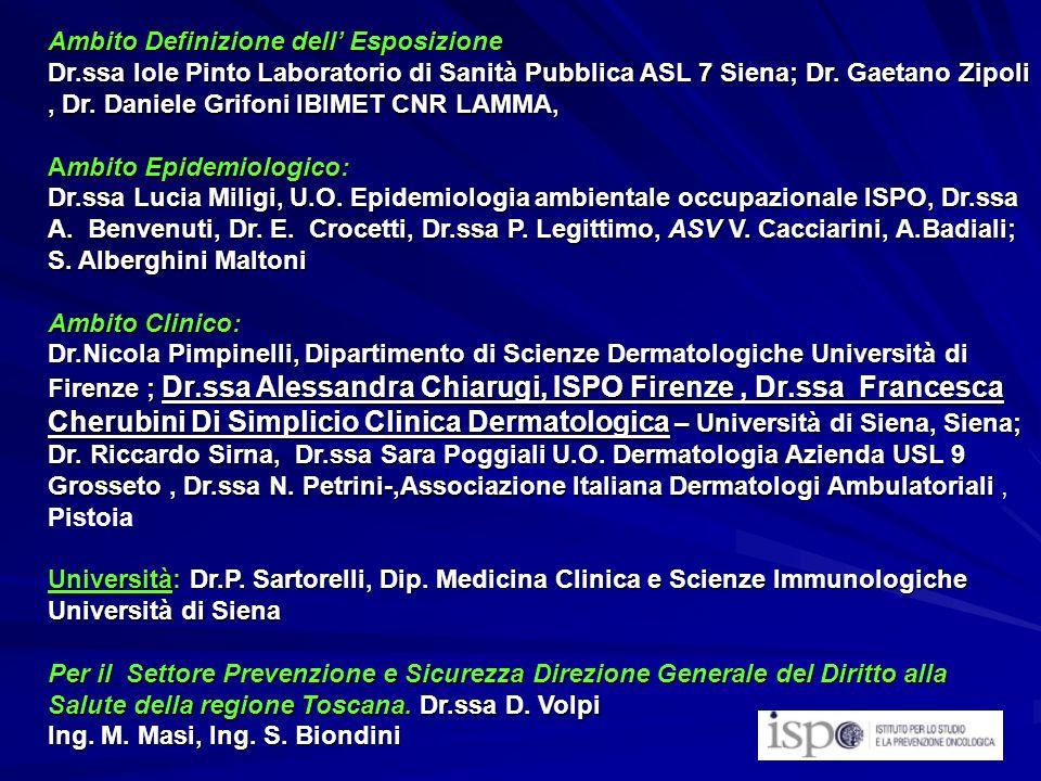 Ambito Definizione dell Esposizione Dr.ssa Iole Pinto Laboratorio di Sanità Pubblica ASL 7 Siena; Dr. Gaetano Zipoli, Dr. Daniele Grifoni IBIMET CNR L