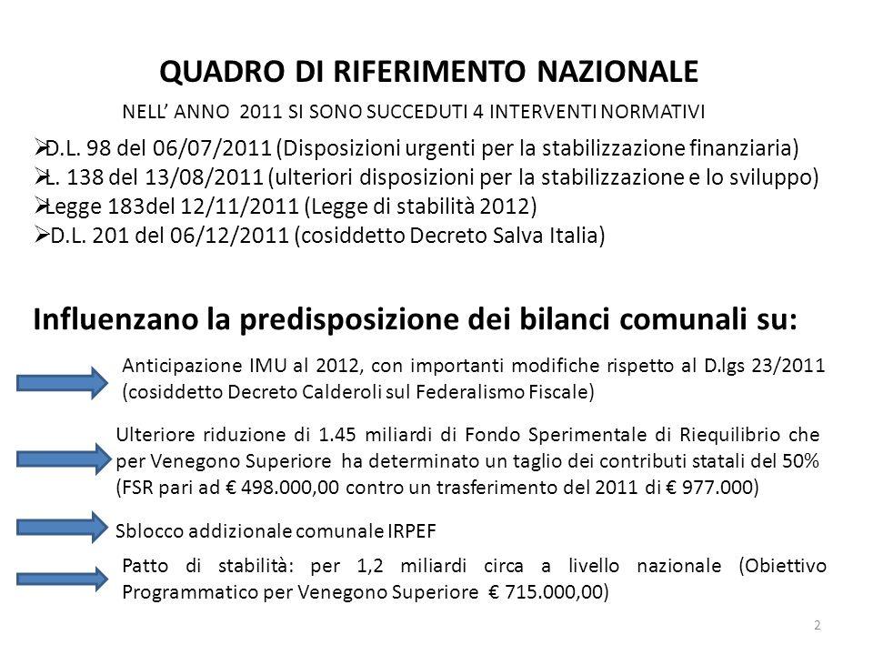 QUADRO DI RIFERIMENTO NAZIONALE 2 NELL ANNO 2011 SI SONO SUCCEDUTI 4 INTERVENTI NORMATIVI D.L.