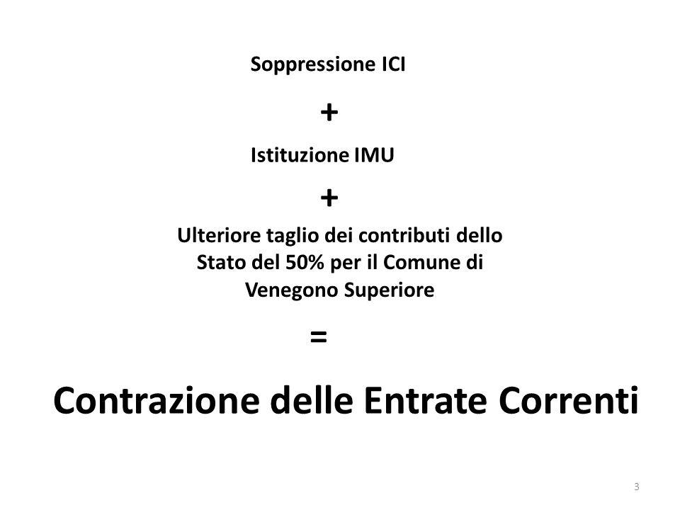 Contrazione delle Entrate Correnti 3 Soppressione ICI + Istituzione IMU + Ulteriore taglio dei contributi dello Stato del 50% per il Comune di Venegono Superiore =