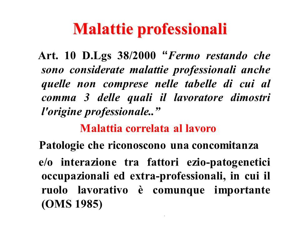 Malattie professionali Art. 10 D.Lgs 38/2000 Fermo restando che sono considerate malattie professionali anche quelle non comprese nelle tabelle di cui