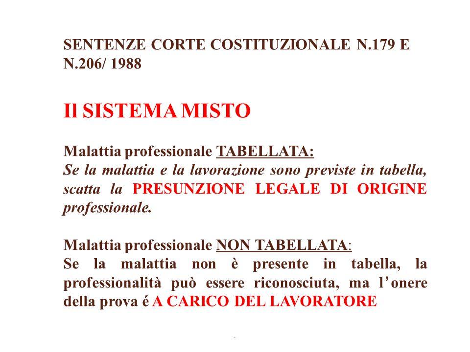 . SENTENZE CORTE COSTITUZIONALE N.179 E N.206/ 1988 Il SISTEMA MISTO Malattia professionale TABELLATA: Se la malattia e la lavorazione sono previste i