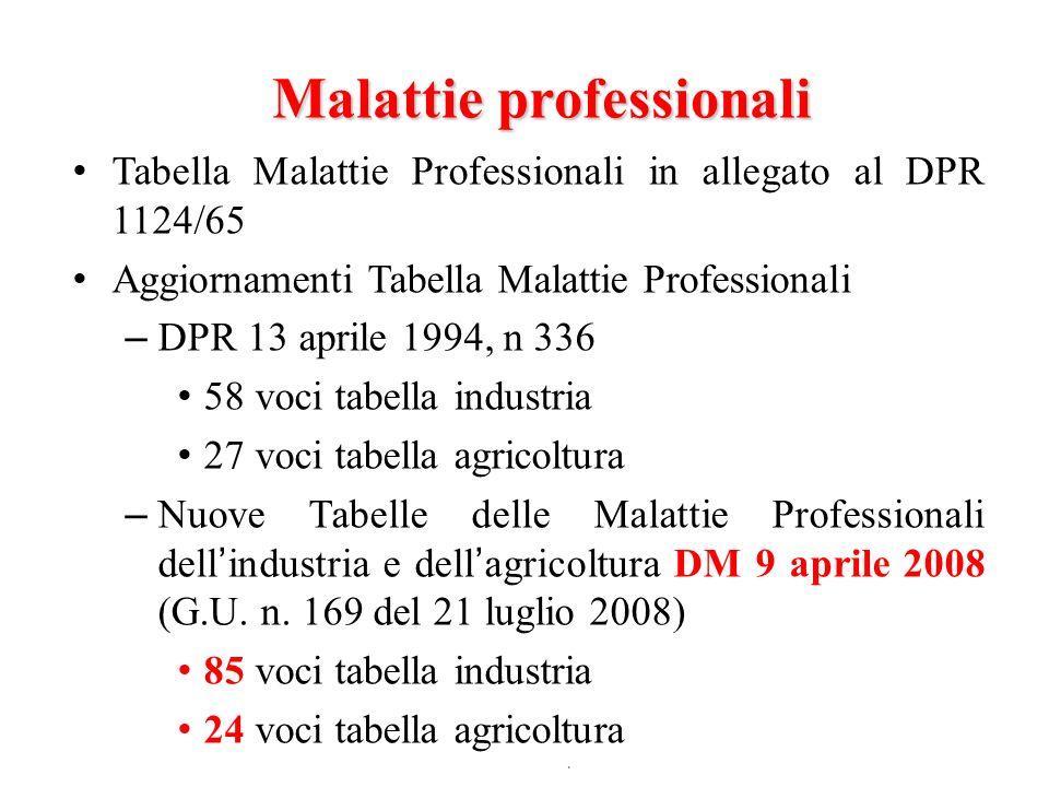 Malattie professionali Tabella Malattie Professionali in allegato al DPR 1124/65 Aggiornamenti Tabella Malattie Professionali – DPR 13 aprile 1994, n
