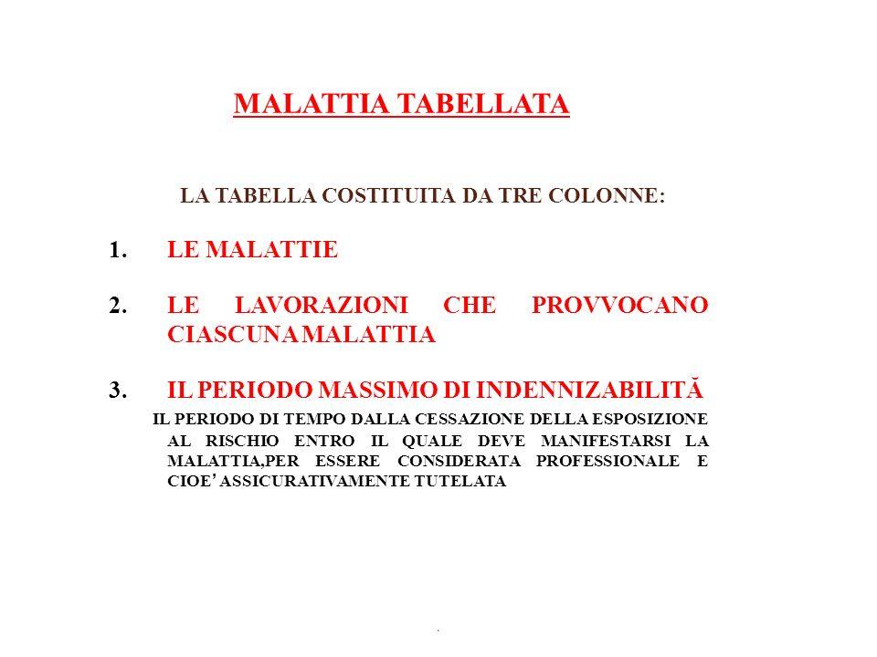 . MALATTIA TABELLATA LA TABELLA COSTITUITA DA TRE COLONNE: 1.LE MALATTIE 2.LE LAVORAZIONI CHE PROVVOCANO CIASCUNA MALATTIA 3.IL PERIODO MASSIMO DI IND