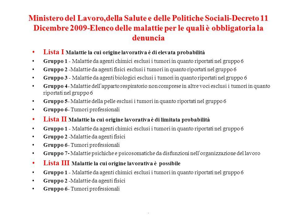 Ministero del Lavoro,della Salute e delle Politiche Sociali-Decreto 11 Dicembre 2009-Elenco delle malattie per le quali è obbligatoria la denuncia Lis