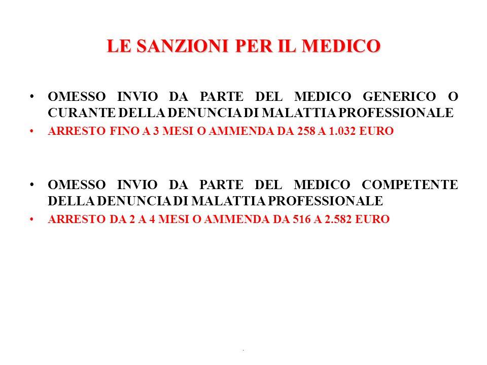 LE SANZIONI PER IL MEDICO OMESSO INVIO DA PARTE DEL MEDICO GENERICO O CURANTE DELLA DENUNCIA DI MALATTIA PROFESSIONALE ARRESTO FINO A 3 MESI O AMMENDA