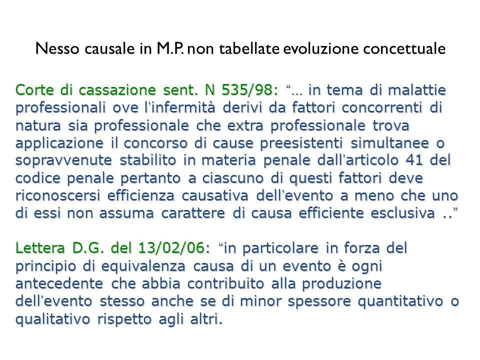 Nesso causale in M.P. non tabellate evoluzione concettuale Corte di cassazione sent. N 535/98: … in tema di malattie professionali ove l infermità der