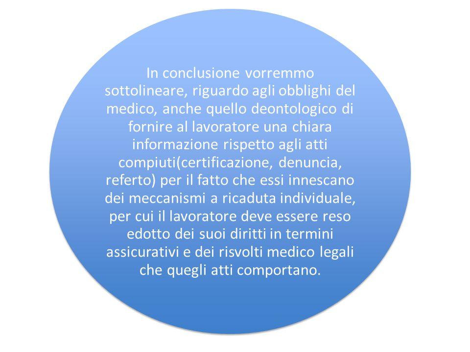 In conclusione vorremmo sottolineare, riguardo agli obblighi del medico, anche quello deontologico di fornire al lavoratore una chiara informazione ri