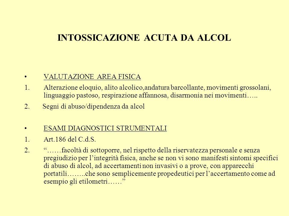 INTOSSICAZIONE ACUTA DA ALCOL VALUTAZIONE AREA FISICA 1.Alterazione eloquio, alito alcolico,andatura barcollante, movimenti grossolani, linguaggio pas
