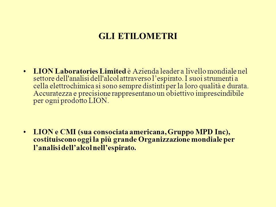 GLI ETILOMETRI LION 500 e LION 500 D Band Etilometro professionale a microprocessore, con cella elettrochimica, piccolo e leggero.