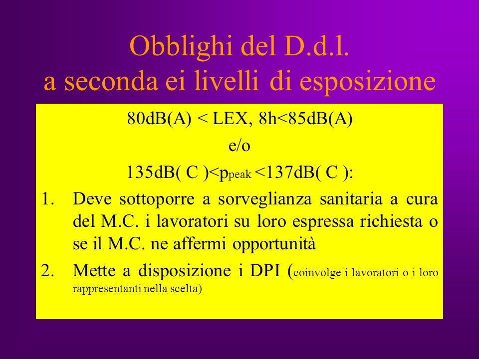 Obblighi del D.d.l.