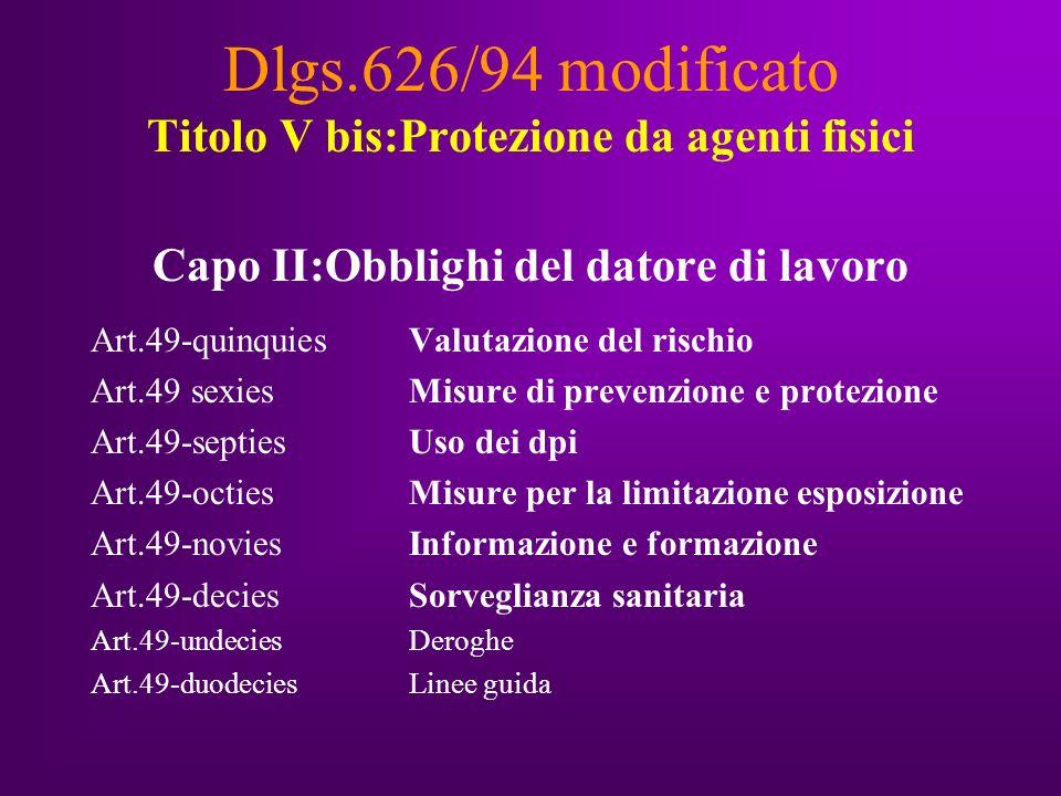 Dlgs.626/94 modificato Titolo V bis:Protezione da agenti fisici Capo II:Obblighi del datore di lavoro Art.49-quinquiesValutazione del rischio Art.49 sexiesMisure di prevenzione e protezione Art.49-septies Uso dei dpi Art.49-octiesMisure per la limitazione esposizione Art.49-novies Informazione e formazione Art.49-deciesSorveglianza sanitaria Art.49-undeciesDeroghe Art.49-duodeciesLinee guida
