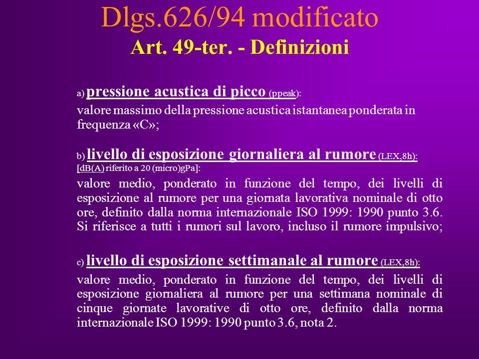 Dlgs.626/94 modificato Art. 49-ter.