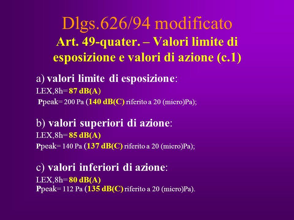 Dlgs.626/94 modificato Art. 49-quater.