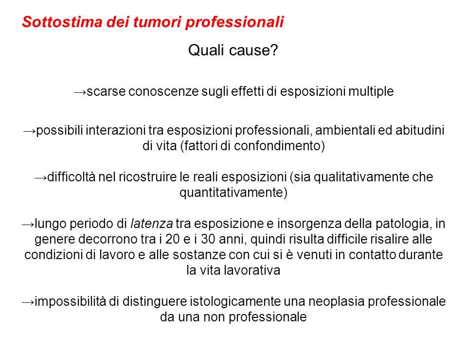 Sottostima dei tumori professionali Quali cause? scarse conoscenze sugli effetti di esposizioni multiple possibili interazioni tra esposizioni profess