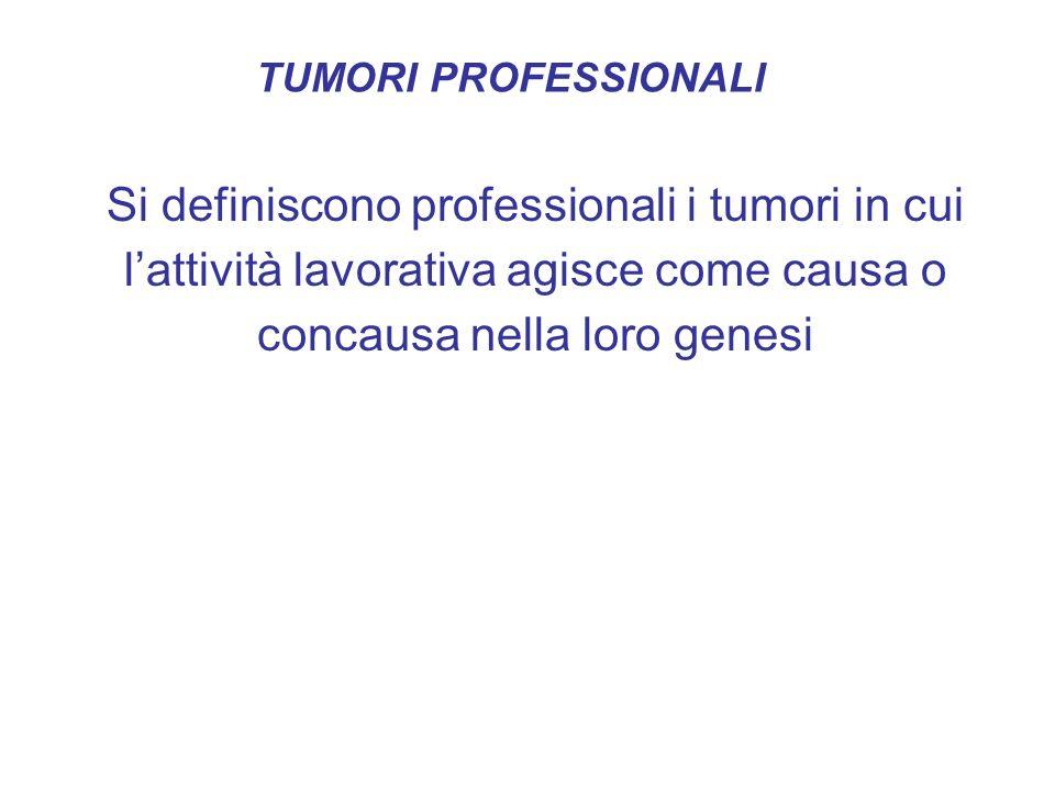 Si definiscono professionali i tumori in cui lattività lavorativa agisce come causa o concausa nella loro genesi TUMORI PROFESSIONALI