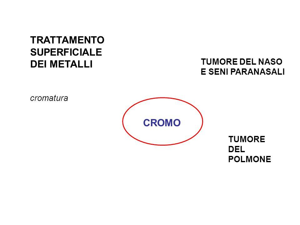 TRATTAMENTO SUPERFICIALE DEI METALLI cromatura CROMO TUMORE DEL NASO E SENI PARANASALI TUMORE DEL POLMONE