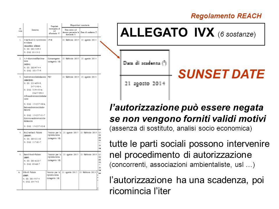 SUNSET DATE ALLEGATO IVX (6 sostanze) lautorizzazione può essere negata se non vengono forniti validi motivi (assenza di sostituto, analisi socio econ