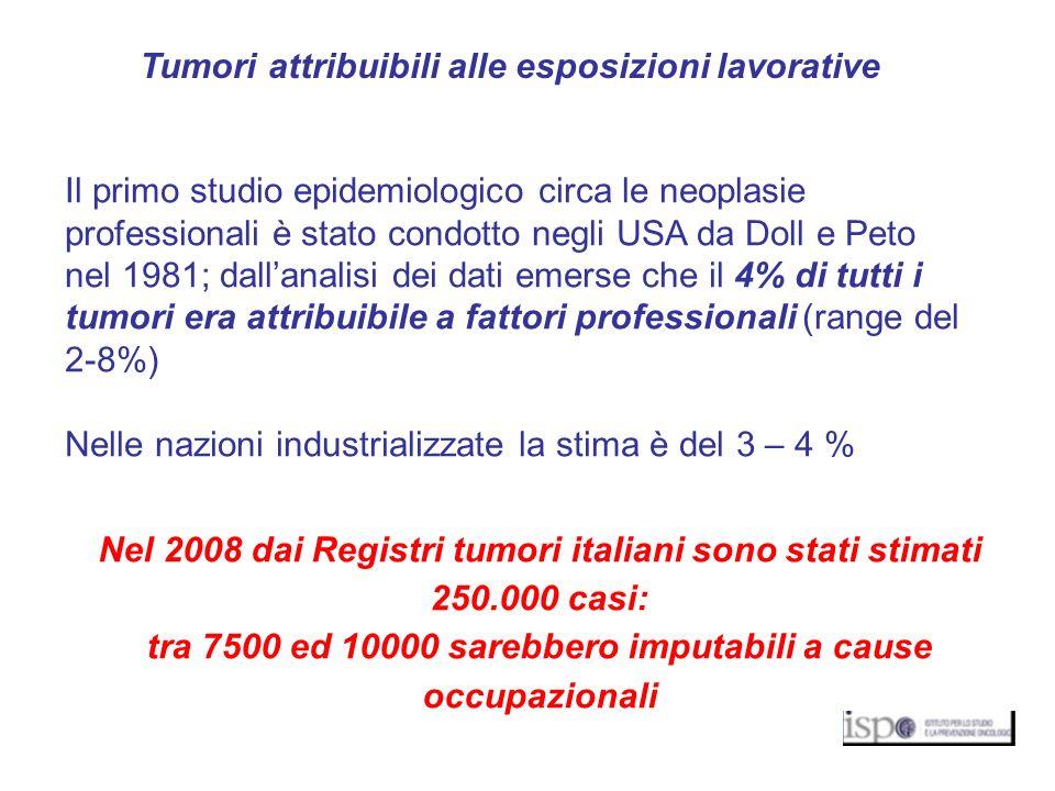 LA PREVENZIONE DEI TUMORI PROFESSIONALI D.LGS 81/2008 Capo II: protezione da agenti cancerogeni e mutageni Obblighi del datore di lavoro Art.