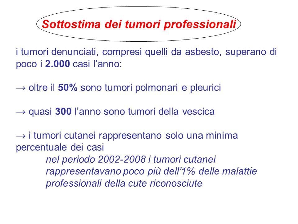 TUMORI PROFESSIONALI - ANNI 2000-2010 dati da MALPROF ASLTOTALE MALATTIE TOTALE TUMORI RAPPORTO TUMORI/MALATTIE ASL 2 LUCCA2307814% ASL 12 VERSILIA 1558604%
