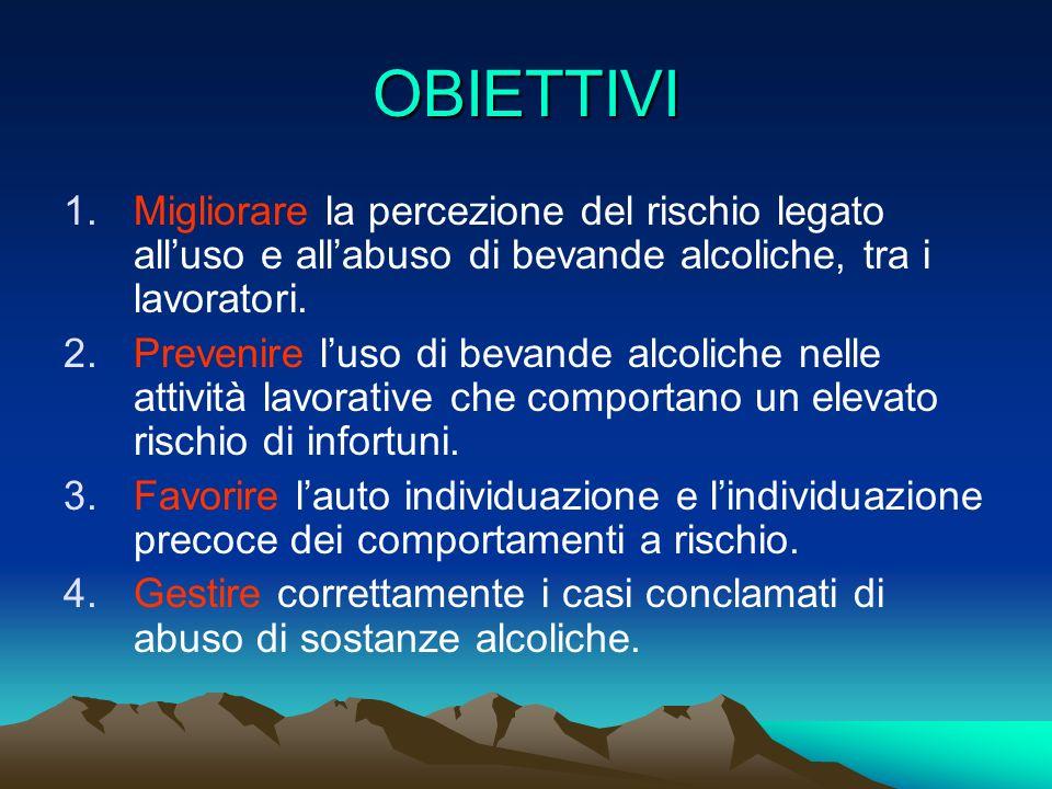 OBIETTIVI 1.Migliorare la percezione del rischio legato alluso e allabuso di bevande alcoliche, tra i lavoratori.
