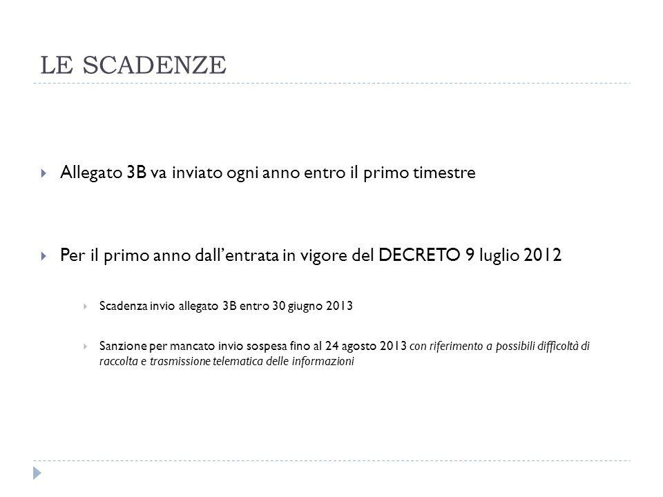 LE SCADENZE Allegato 3B va inviato ogni anno entro il primo timestre Per il primo anno dallentrata in vigore del DECRETO 9 luglio 2012 Scadenza invio