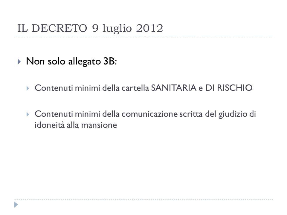 IL DECRETO 9 luglio 2012 Non solo allegato 3B: Contenuti minimi della cartella SANITARIA e DI RISCHIO Contenuti minimi della comunicazione scritta del