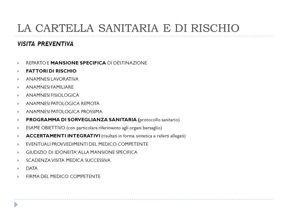 LA CARTELLA SANITARIA E DI RISCHIO VISITA PREVENTIVA REPARTO E MANSIONE SPECIFICA DI DESTINAZIONE FATTORI DI RISCHIO ANAMNESI LAVORATIVA ANAMNESI FAMI