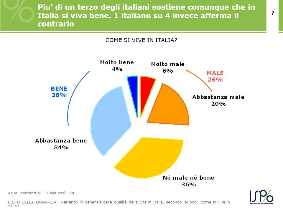 8 Sono soprattutto coloro che vivono al nord che dichiarano che in Italia si viva bene Valori percentuali – escluse le risposte non so COME SI VIVE IN ITALIA.