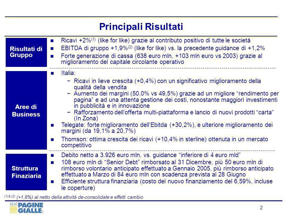 13 Crescita dellARPA per lOnline e il Voice (1) Include Pagine Bianche Online che sono offerte congiuntamente con il print (2) ARPA e il numero di clienti si riferiscono solo ai ricavi pubblicitari (3)Arpa di Pronto Pagine Gialle (300 euro) della presentazione del 2003 era calcolata sui ricavi acquisti e non sui pubblicati Focus sulla qualità dei clienti medio - grandi Ricerche Online: 70,1mln (+8.3%) N° di chiamate: 16,9 mln (+ 20,9%) Grazie a maggior valore percepito sostenuto dallinnovazione di prodotto e lutilizzo dei mezzi pubblicitari