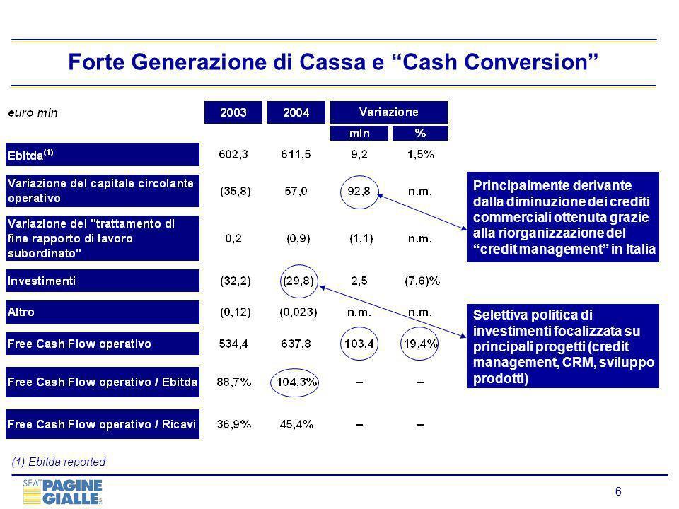 7 408,4 (24,2)3.925,7 29,8(667,6) 459,9 141,0 259.2 637,8 3.578,4 euro mln Debito Finanziario Netto inferiore a 4 Mld di Euro 129,3 oneri relativi ai finanziamenti (one off) 31/12/2003 Indebitamento finanziario netto iniziale Investimenti extra operativi Investimenti industriali Cash Flow operativo Elementi non operativi Disinvest.