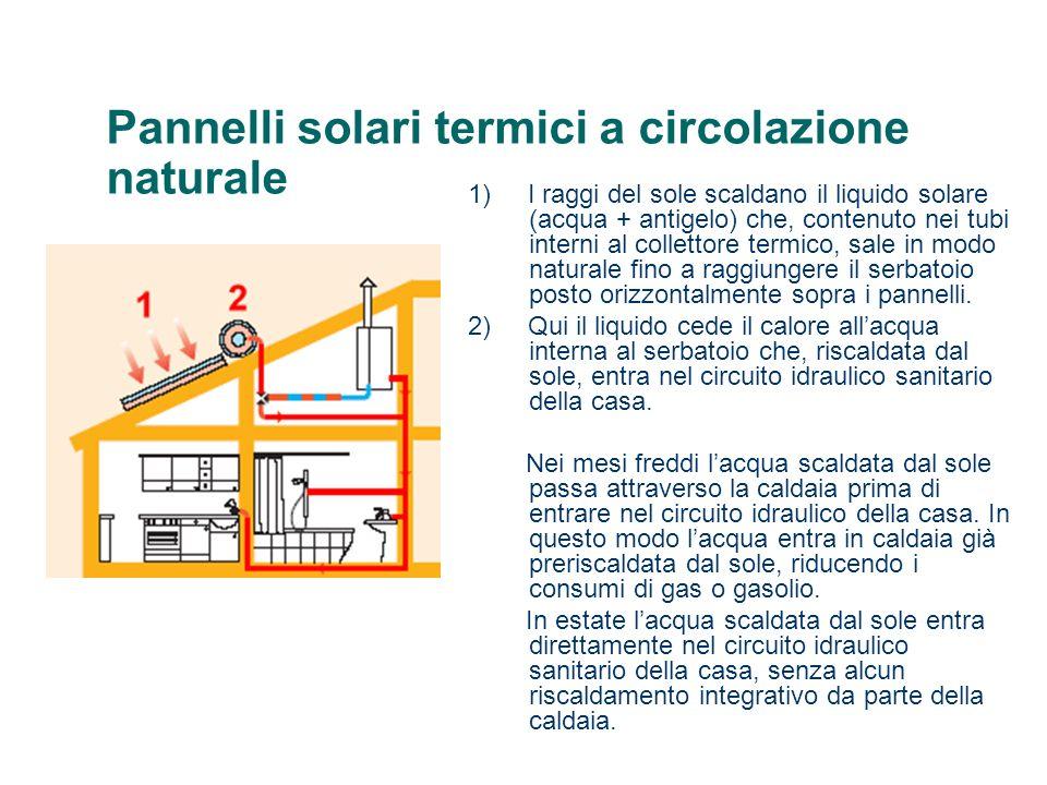 Pannelli solari termici a circolazione naturale 1) I raggi del sole scaldano il liquido solare (acqua + antigelo) che, contenuto nei tubi interni al c