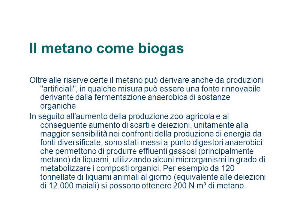 Il metano come biogas Oltre alle riserve certe il metano può derivare anche da produzioni artificiali , in qualche misura può essere una fonte rinnovabile derivante dalla fermentazione anaerobica di sostanze organiche In seguito all aumento della produzione zoo-agricola e al conseguente aumento di scarti e deiezioni, unitamente alla maggior sensibilità nei confronti della produzione di energia da fonti diversificate, sono stati messi a punto digestori anaerobici che permettono di produrre effluenti gassosi (principalmente metano) da liquami, utilizzando alcuni microrganismi in grado di metabolizzare i composti organici.
