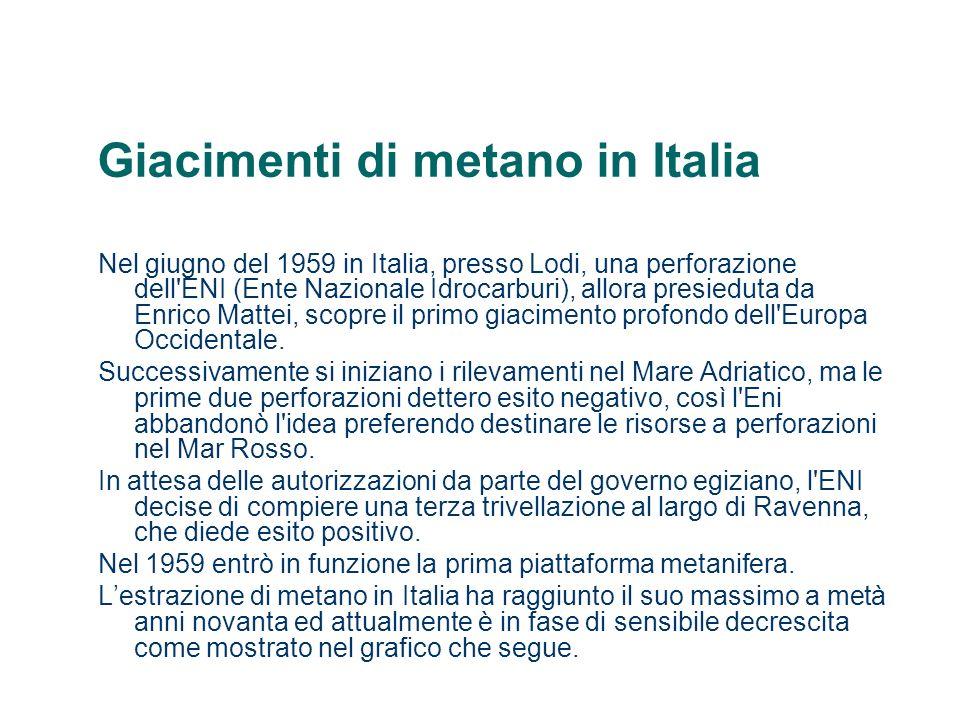 Giacimenti di metano in Italia Nel giugno del 1959 in Italia, presso Lodi, una perforazione dell ENI (Ente Nazionale Idrocarburi), allora presieduta da Enrico Mattei, scopre il primo giacimento profondo dell Europa Occidentale.