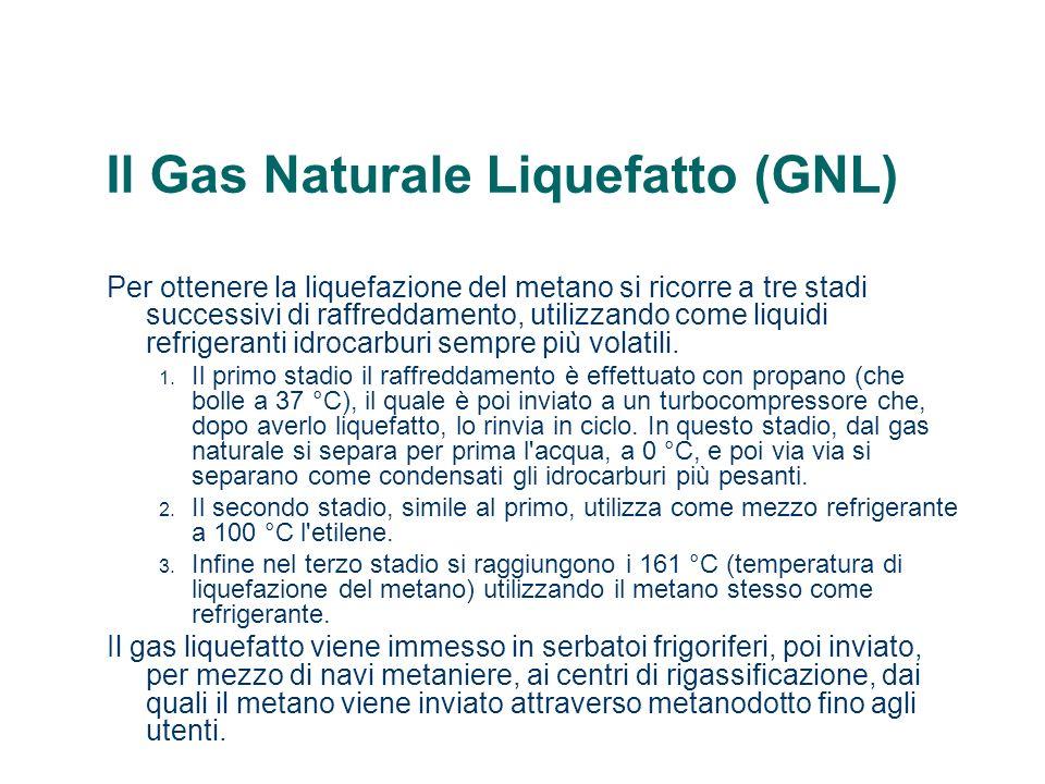 Il Gas Naturale Liquefatto (GNL) Per ottenere la liquefazione del metano si ricorre a tre stadi successivi di raffreddamento, utilizzando come liquidi refrigeranti idrocarburi sempre più volatili.