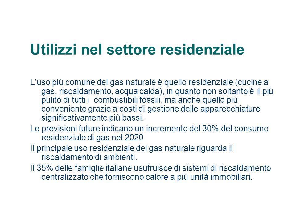 Utilizzi nel settore residenziale Luso più comune del gas naturale è quello residenziale (cucine a gas, riscaldamento, acqua calda), in quanto non sol