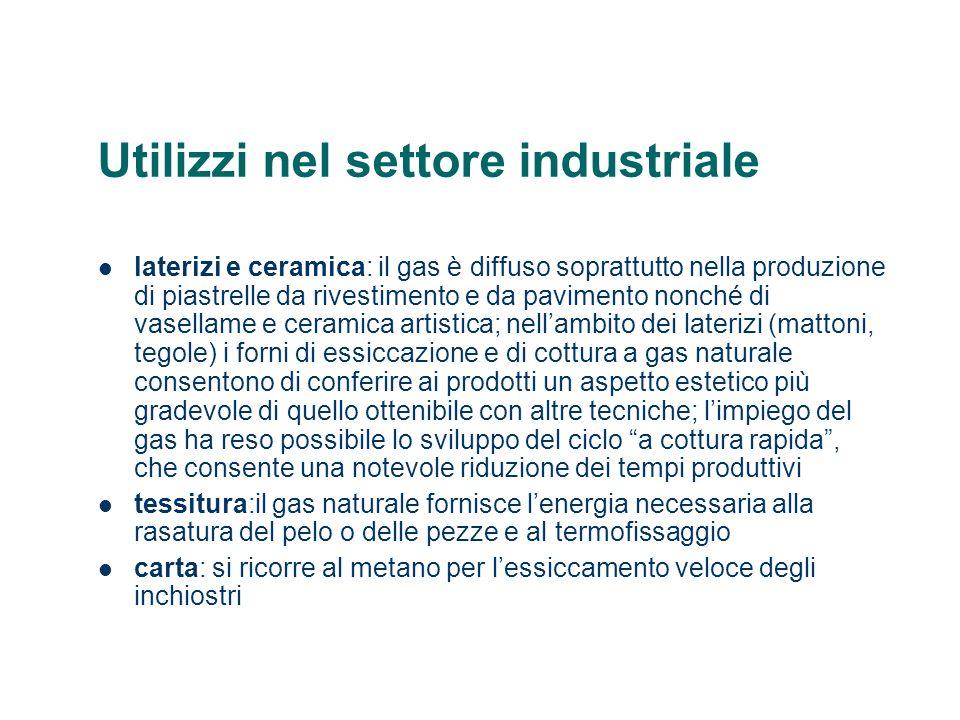 Utilizzi nel settore industriale laterizi e ceramica: il gas è diffuso soprattutto nella produzione di piastrelle da rivestimento e da pavimento nonch