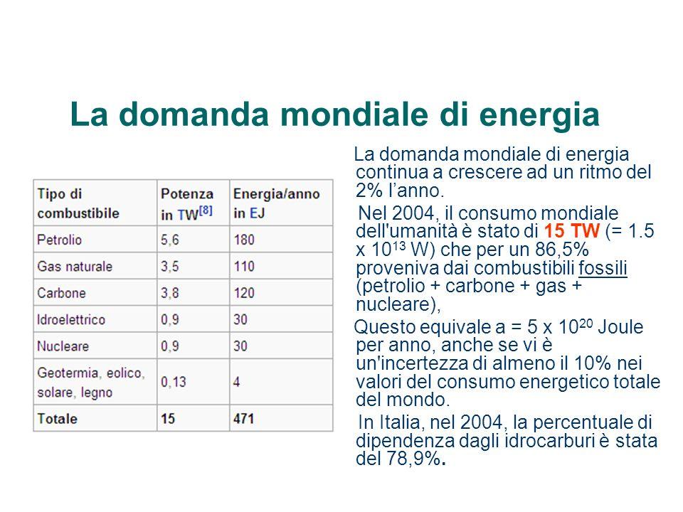 La domanda mondiale di energia La domanda mondiale di energia continua a crescere ad un ritmo del 2% lanno. Nel 2004, il consumo mondiale dell'umanità
