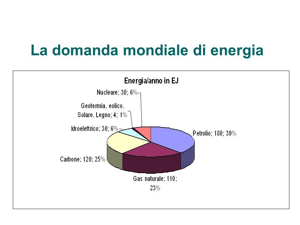 Il consumo di energia per nazione ll consumo di energia delle nazioni è proporzionale al PIL, anche se esiste una differenza significativa tra i livelli di consumo dell energia in paesi industriali ad alto reddito come gli Stati Uniti d America (11,4 kW per persona) ed il Giappone e la Germania (6 kW per persona).