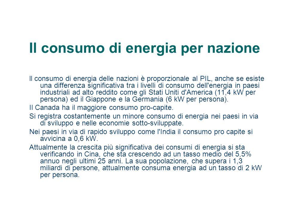 Il consumo di energia per nazione ll consumo di energia delle nazioni è proporzionale al PIL, anche se esiste una differenza significativa tra i livel