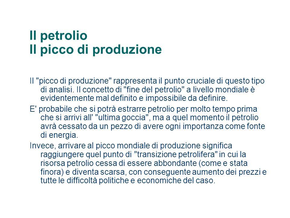 Il petrolio Il picco di produzione Il