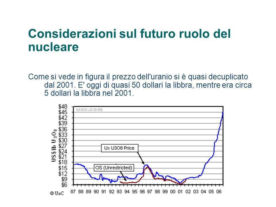 Considerazioni sul futuro ruolo del nucleare Come si vede in figura il prezzo dell'uranio si è quasi decuplicato dal 2001. E' oggi di quasi 50 dollari