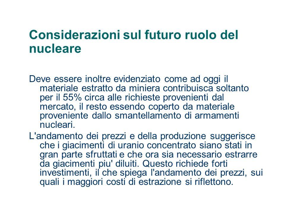 Considerazioni sul futuro ruolo del nucleare Deve essere inoltre evidenziato come ad oggi il materiale estratto da miniera contribuisca soltanto per i