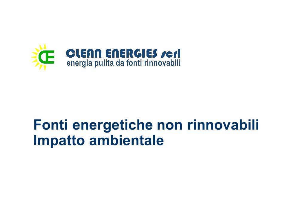 Fonti energetiche non rinnovabili Impatto ambientale