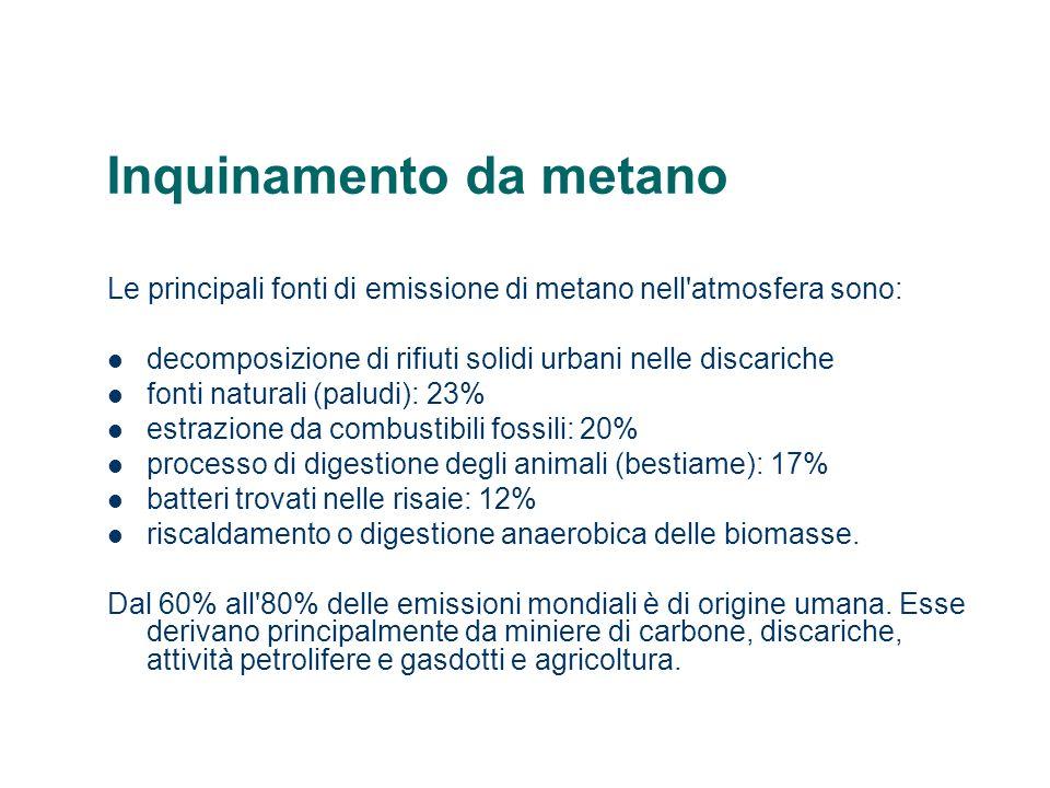 Inquinamento da metano Le principali fonti di emissione di metano nell'atmosfera sono: decomposizione di rifiuti solidi urbani nelle discariche fonti