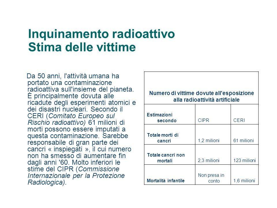 Inquinamento radioattivo Stima delle vittime Da 50 anni, l'attività umana ha portato una contaminazione radioattiva sull'insieme del pianeta. È princi