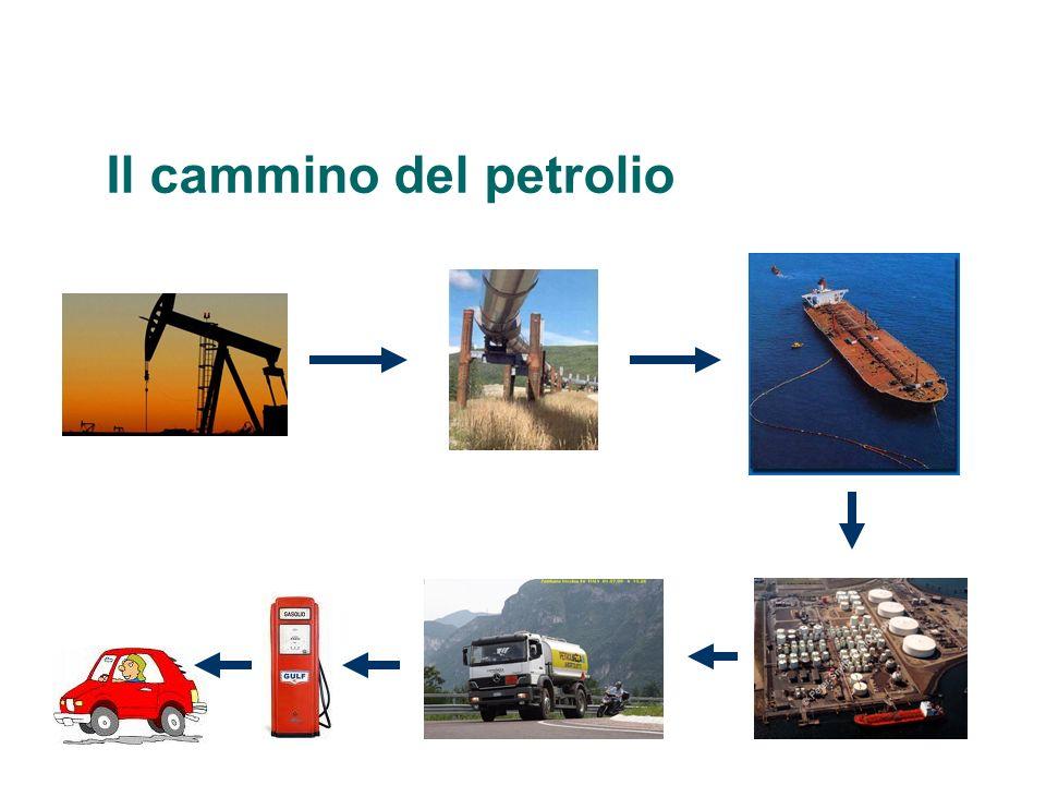 Il cammino del petrolio