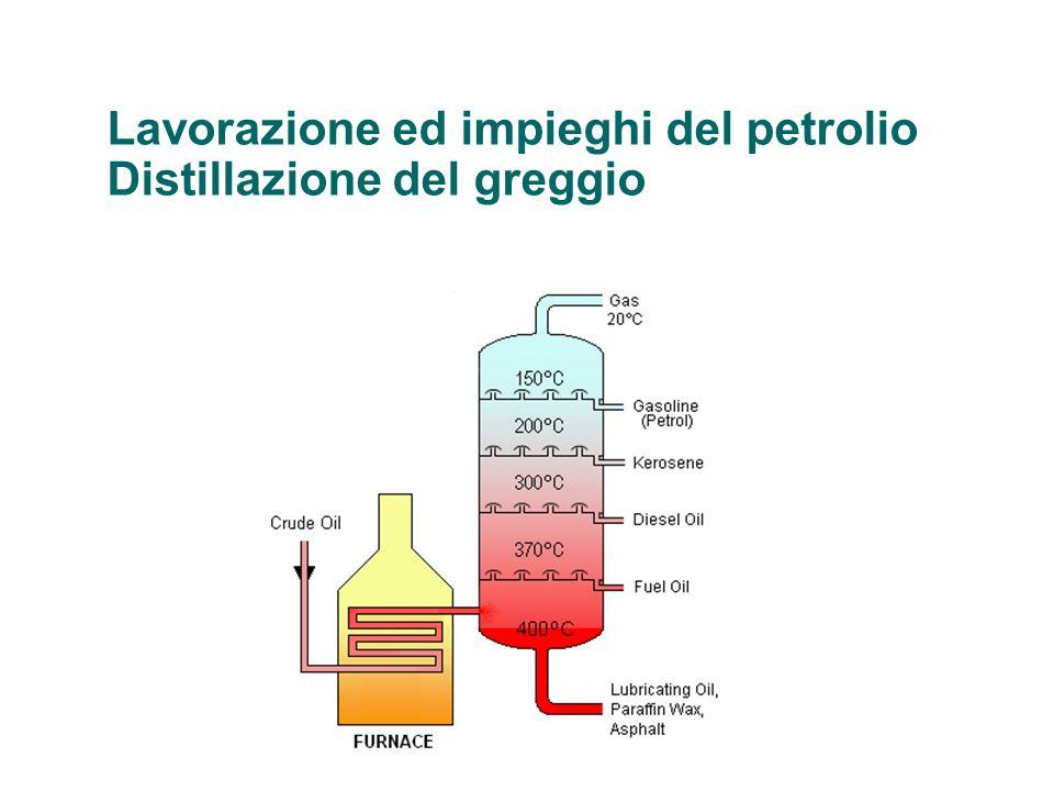 Lavorazione ed impieghi del petrolio Distillazione del greggio